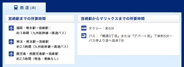 宮崎駅からマリックスへのアクセス